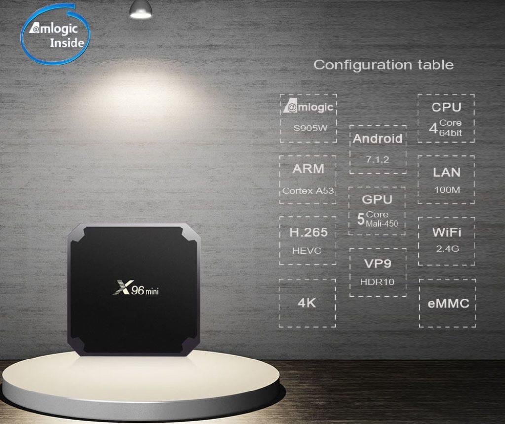 กล่อง Android Box TV X96 Mini TV Box 2GB RAM + 16GB ROM